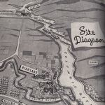 This is a map of the site from just after the war